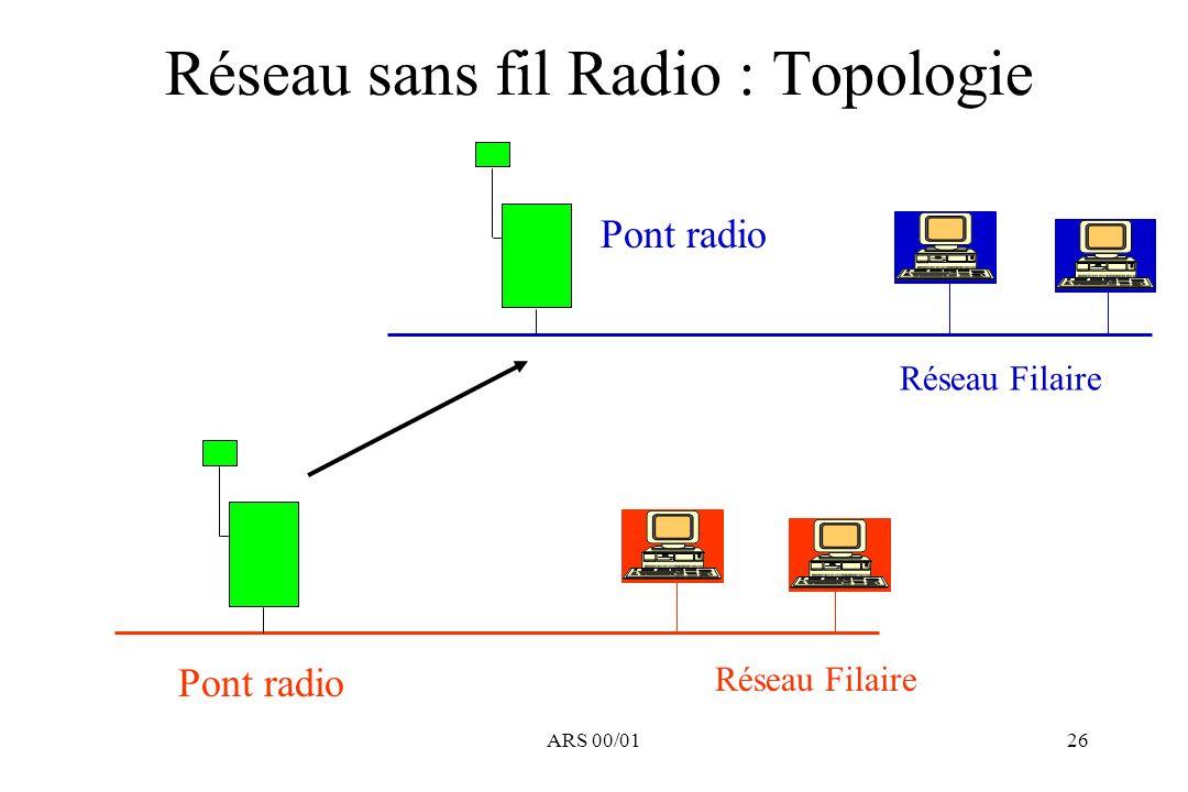 ARS 00/0126 Réseau sans fil Radio : Topologie Réseau Filaire Pont radio Réseau Filaire Pont radio