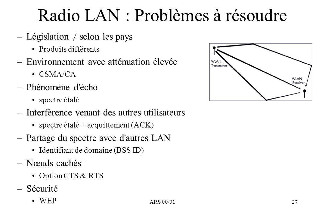 ARS 00/0127 Radio LAN : Problèmes à résoudre –Législation selon les pays Produits différents –Environnement avec atténuation élevée CSMA/CA –Phénomène