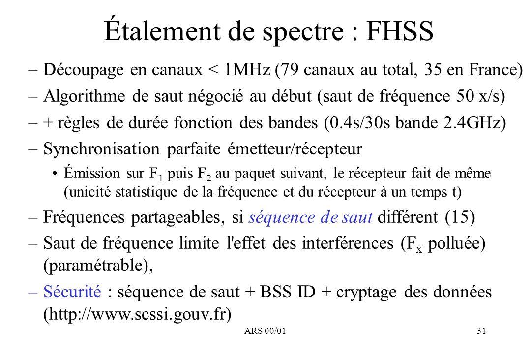 ARS 00/0131 –Découpage en canaux < 1MHz (79 canaux au total, 35 en France) –Algorithme de saut négocié au début (saut de fréquence 50 x/s) –+ règles d