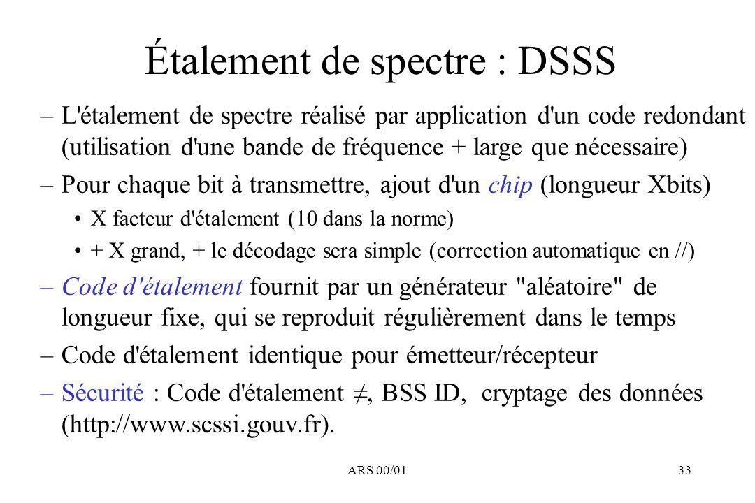 ARS 00/0133 –L'étalement de spectre réalisé par application d'un code redondant (utilisation d'une bande de fréquence + large que nécessaire) –Pour ch