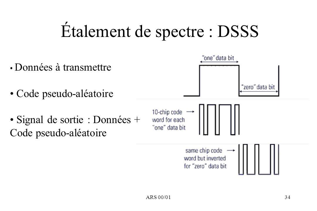 ARS 00/0134 Données à transmettre Code pseudo-aléatoire Signal de sortie : Données + Code pseudo-aléatoire Étalement de spectre : DSSS
