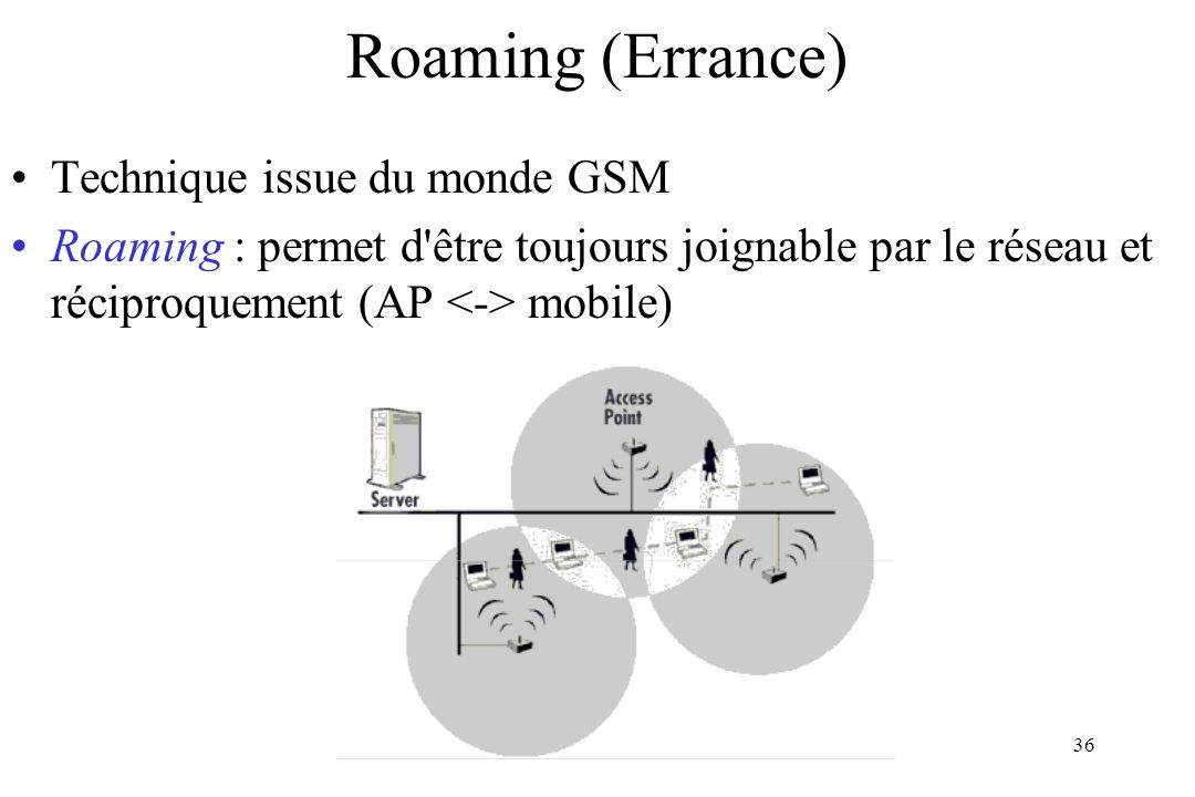 ARS 00/0136 Roaming (Errance) Technique issue du monde GSM Roaming : permet d'être toujours joignable par le réseau et réciproquement (AP mobile)
