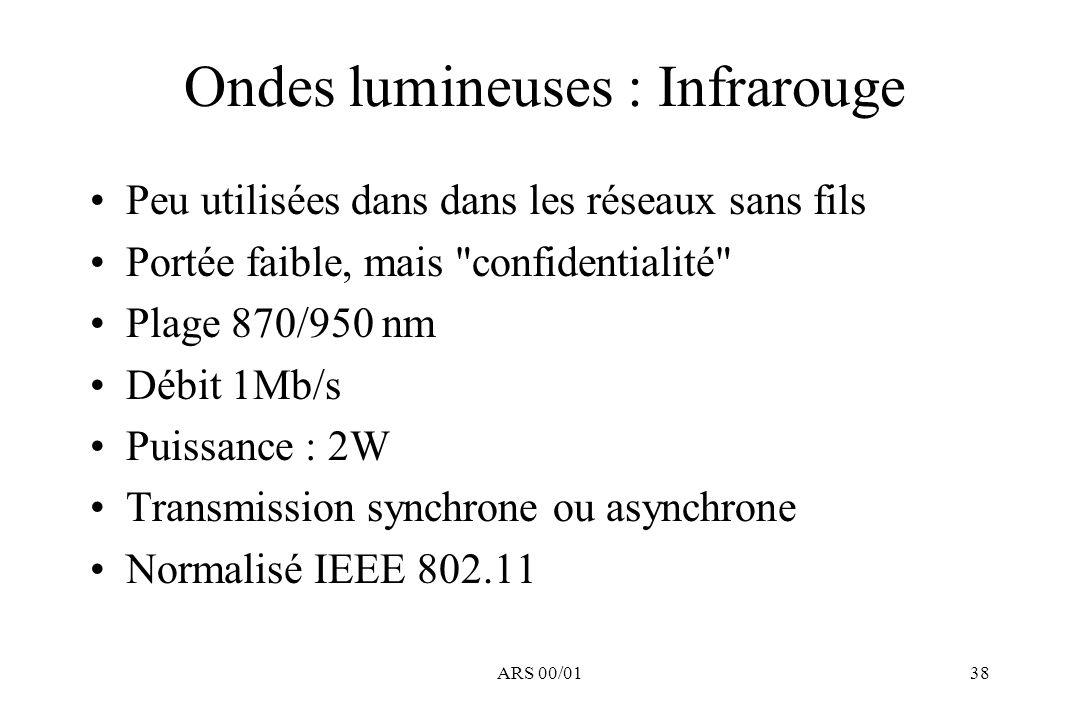 ARS 00/0138 Ondes lumineuses : Infrarouge Peu utilisées dans dans les réseaux sans fils Portée faible, mais