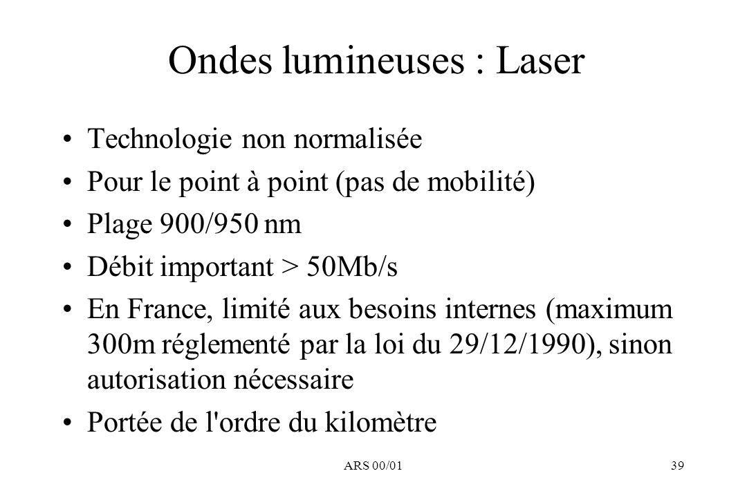 ARS 00/0139 Ondes lumineuses : Laser Technologie non normalisée Pour le point à point (pas de mobilité) Plage 900/950 nm Débit important > 50Mb/s En F