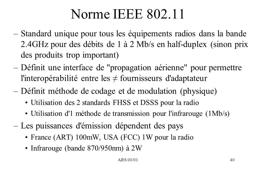 ARS 00/0140 Norme IEEE 802.11 –Standard unique pour tous les équipements radios dans la bande 2.4GHz pour des débits de 1 à 2 Mb/s en half-duplex (sin