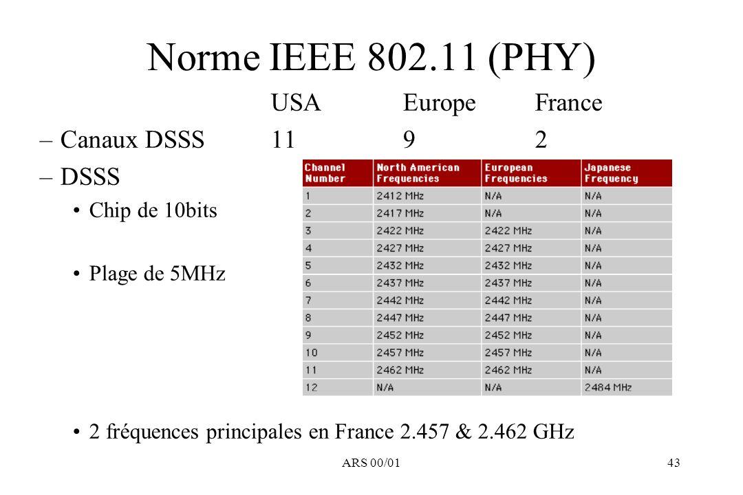 ARS 00/0143 Norme IEEE 802.11 (PHY) USAEuropeFrance –Canaux DSSS1192 –DSSS Chip de 10bits Plage de 5MHz 2 fréquences principales en France 2.457 & 2.4