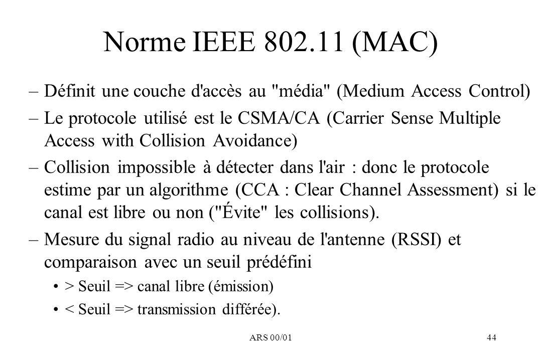 ARS 00/0144 Norme IEEE 802.11 (MAC) –Définit une couche d'accès au