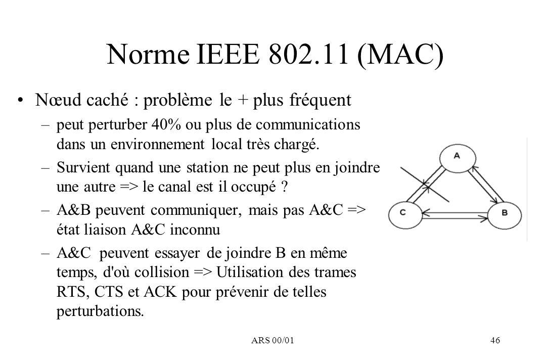ARS 00/0146 Norme IEEE 802.11 (MAC) Nœud caché : problème le + plus fréquent –peut perturber 40% ou plus de communications dans un environnement local