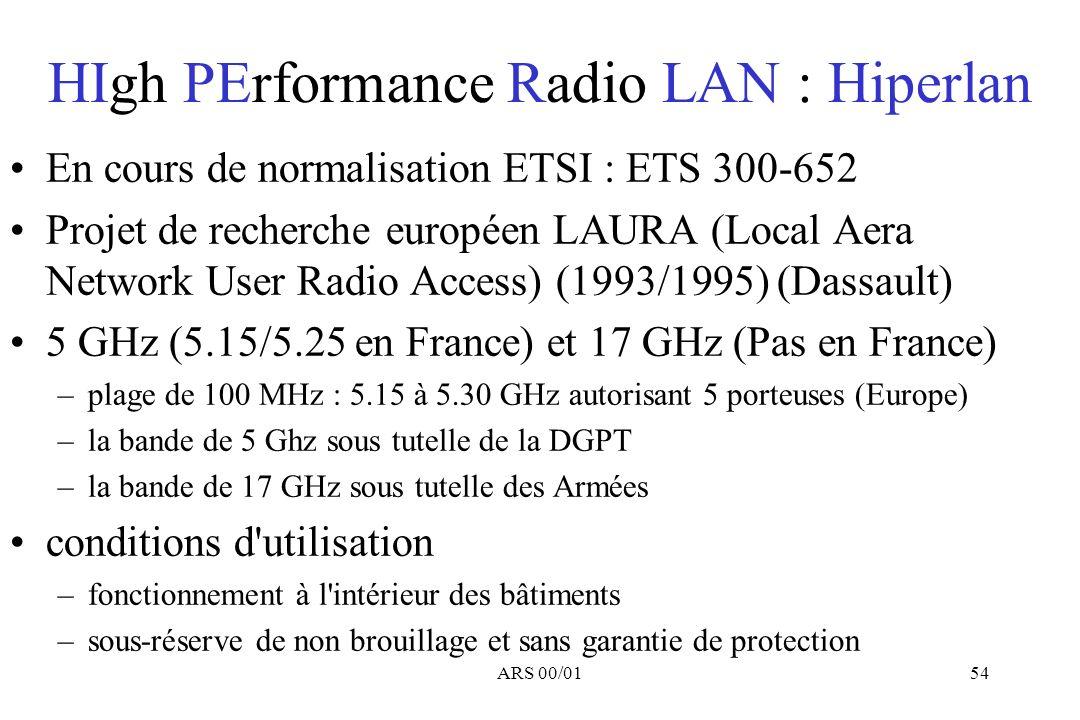 ARS 00/0154 HIgh PErformance Radio LAN : Hiperlan En cours de normalisation ETSI : ETS 300-652 Projet de recherche européen LAURA (Local Aera Network