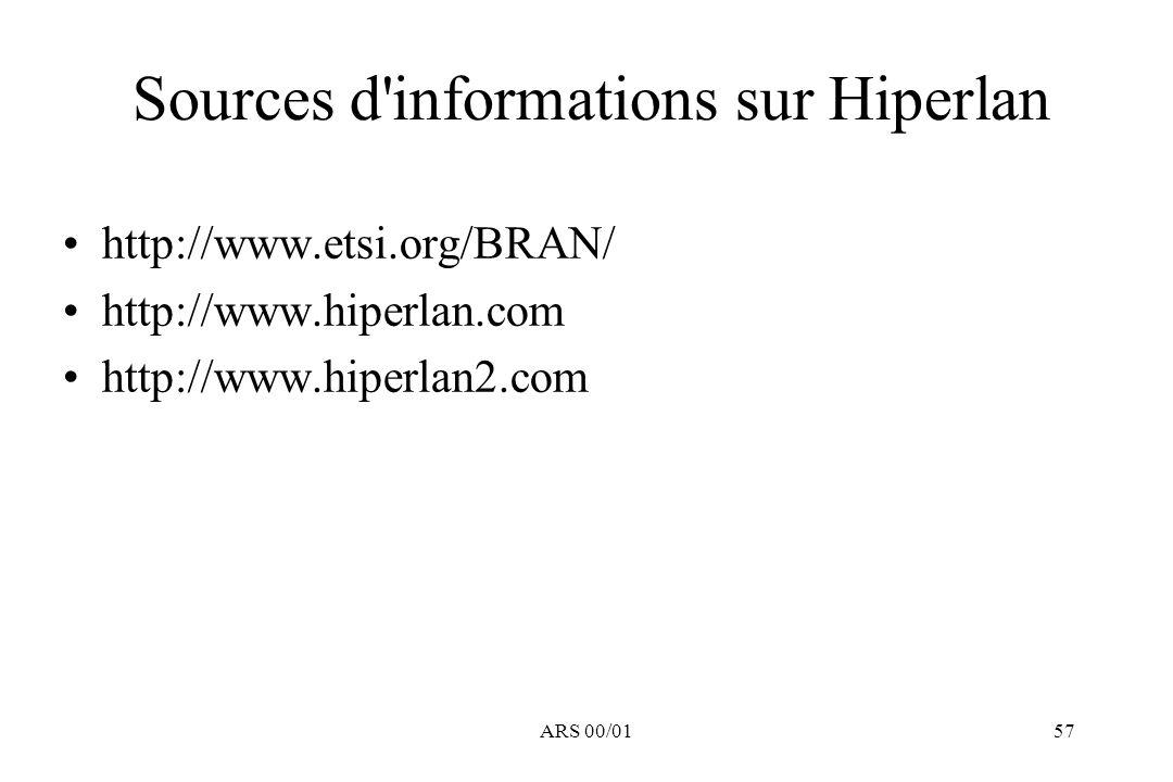 ARS 00/0157 Sources d'informations sur Hiperlan http://www.etsi.org/BRAN/ http://www.hiperlan.com http://www.hiperlan2.com