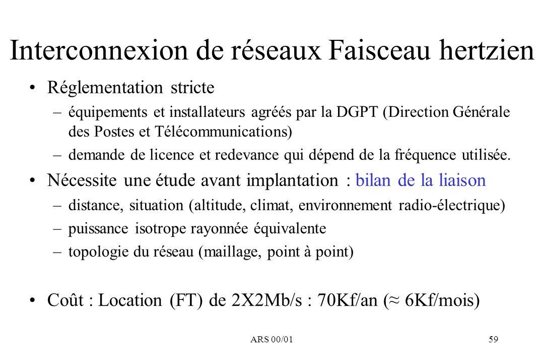 ARS 00/0159 Interconnexion de réseaux Faisceau hertzien Réglementation stricte –équipements et installateurs agréés par la DGPT (Direction Générale de