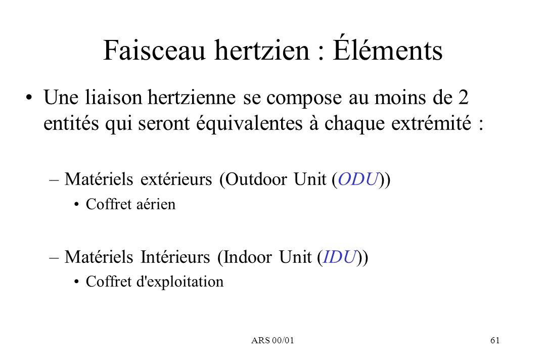ARS 00/0161 Faisceau hertzien : Éléments Une liaison hertzienne se compose au moins de 2 entités qui seront équivalentes à chaque extrémité : –Matérie
