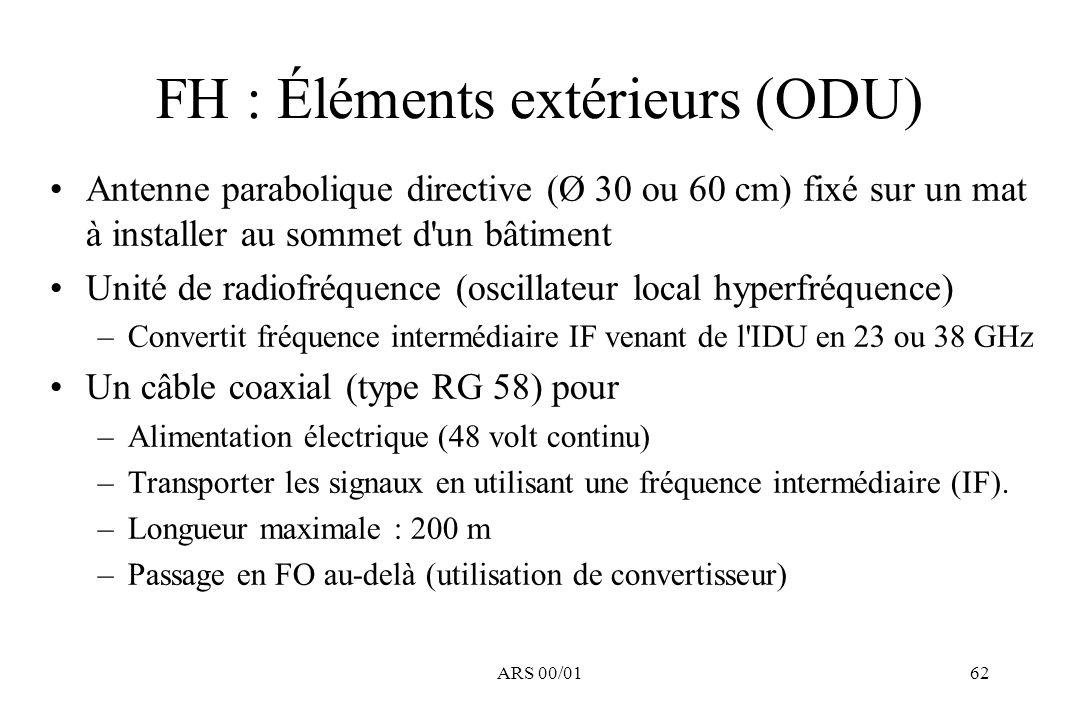 ARS 00/0162 FH : Éléments extérieurs (ODU) Antenne parabolique directive (Ø 30 ou 60 cm) fixé sur un mat à installer au sommet d'un bâtiment Unité de