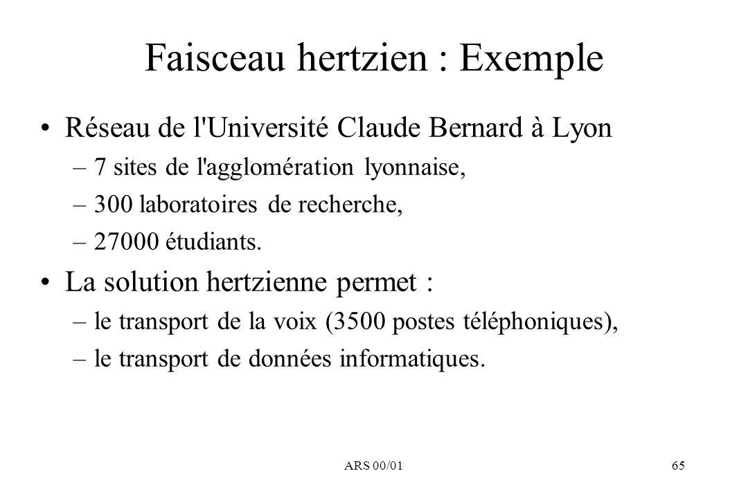 ARS 00/0165 Faisceau hertzien : Exemple Réseau de l'Université Claude Bernard à Lyon –7 sites de l'agglomération lyonnaise, –300 laboratoires de reche