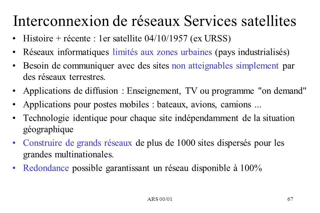 ARS 00/0167 Interconnexion de réseaux Services satellites Histoire + récente : 1er satellite 04/10/1957 (ex URSS) Réseaux informatiques limités aux zo