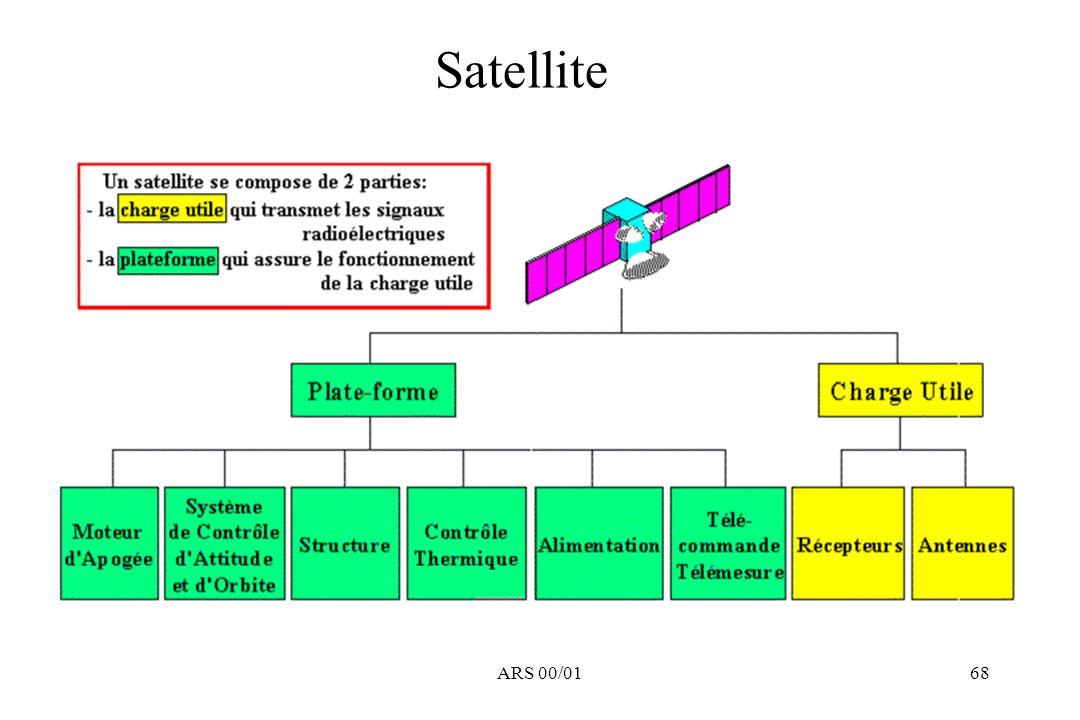 ARS 00/0168 Satellite