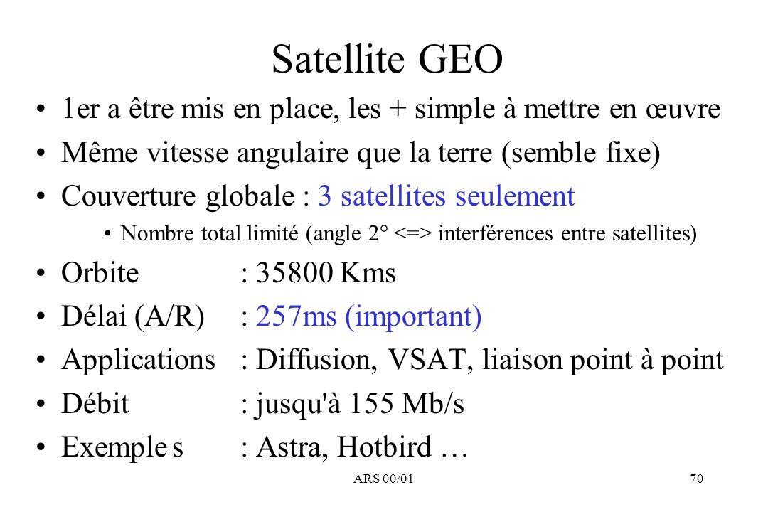 ARS 00/0170 Satellite GEO 1er a être mis en place, les + simple à mettre en œuvre Même vitesse angulaire que la terre (semble fixe) Couverture globale