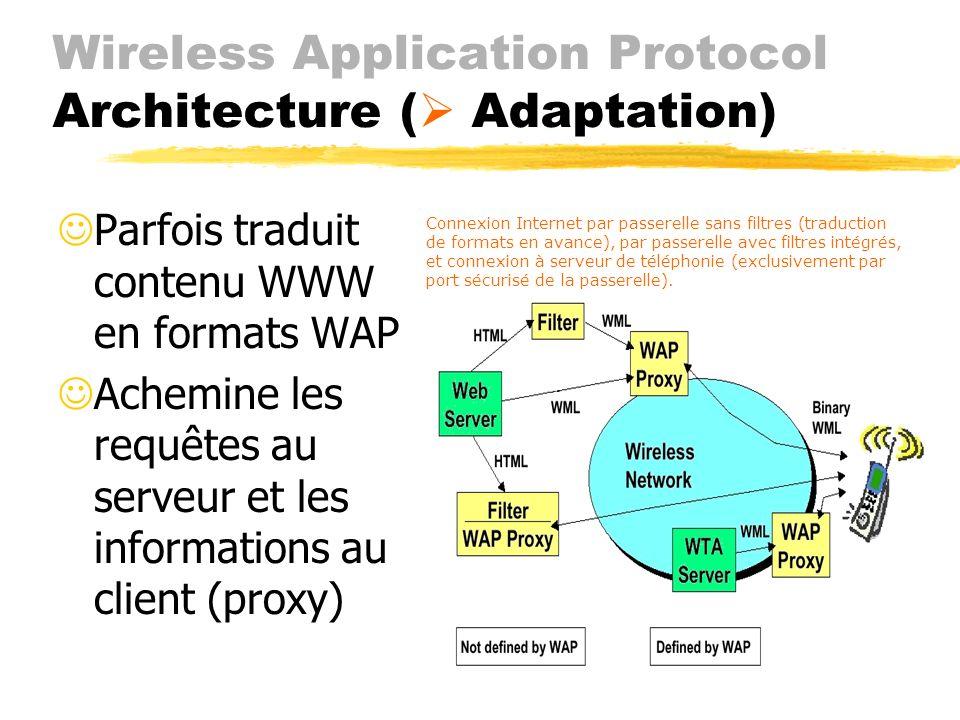 Wireless Application Protocol Architecture (Adaptation ) JProtocoles et formats allégés JPasserelle WAP entre le client et le serveur pour comprimer l