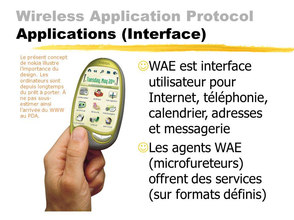 Wireless Application Protocol Architecture (Hors-d'œuvre) Ericsson MC 218 est un appareil WAP typique par ses caractéristiques, mais utilisant un télé