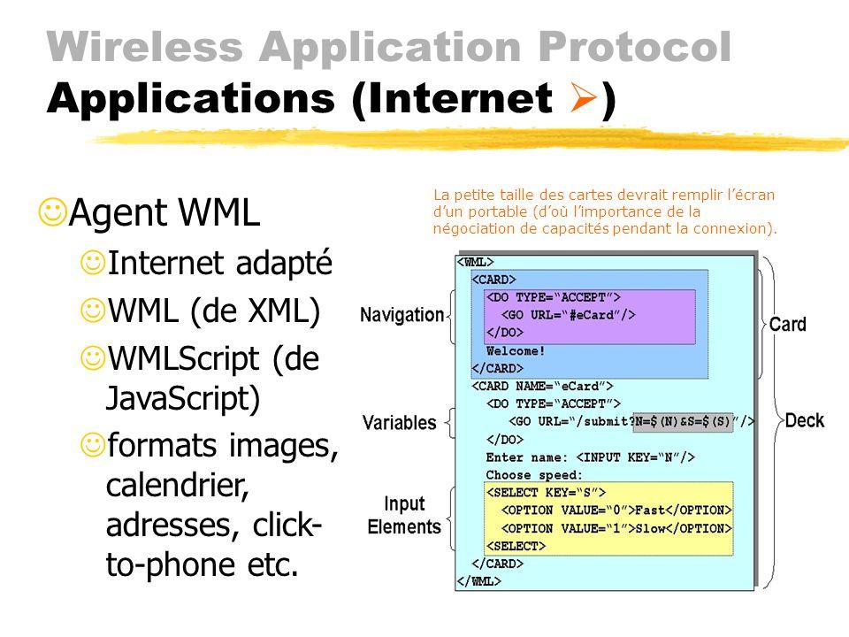 Wireless Application Protocol Applications (Interface) JWAE est interface utilisateur pour Internet, téléphonie, calendrier, adresses et messagerie JL