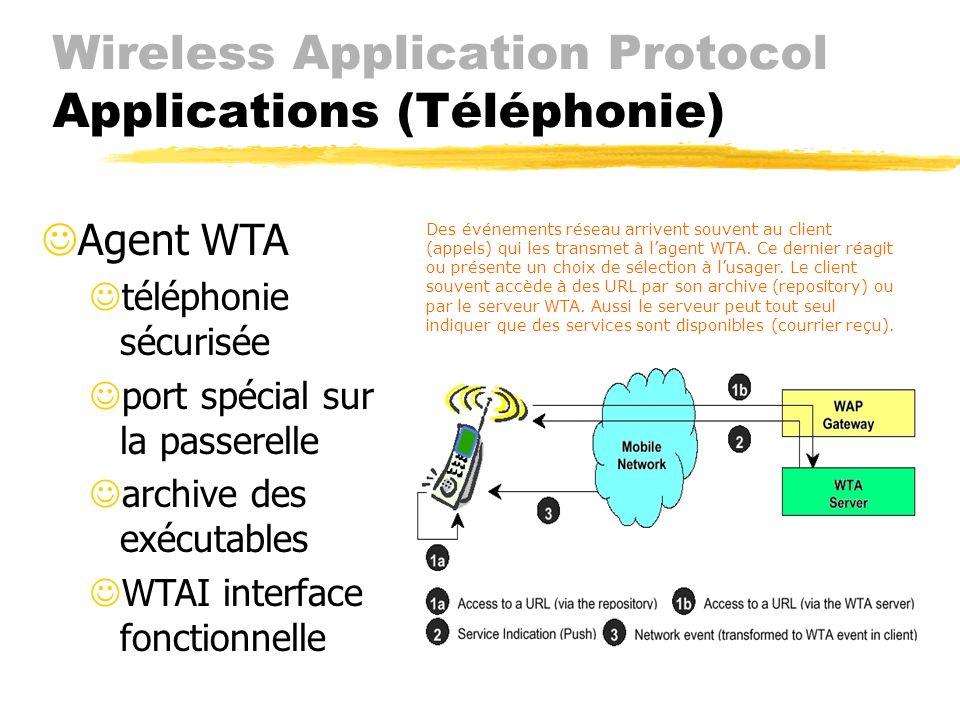 Wireless Application Protocol Applications ( Internet) JWML (en XML) Jpages en cartes Jcartes envoyées en paquets (decks) JWMLScript pour compilation