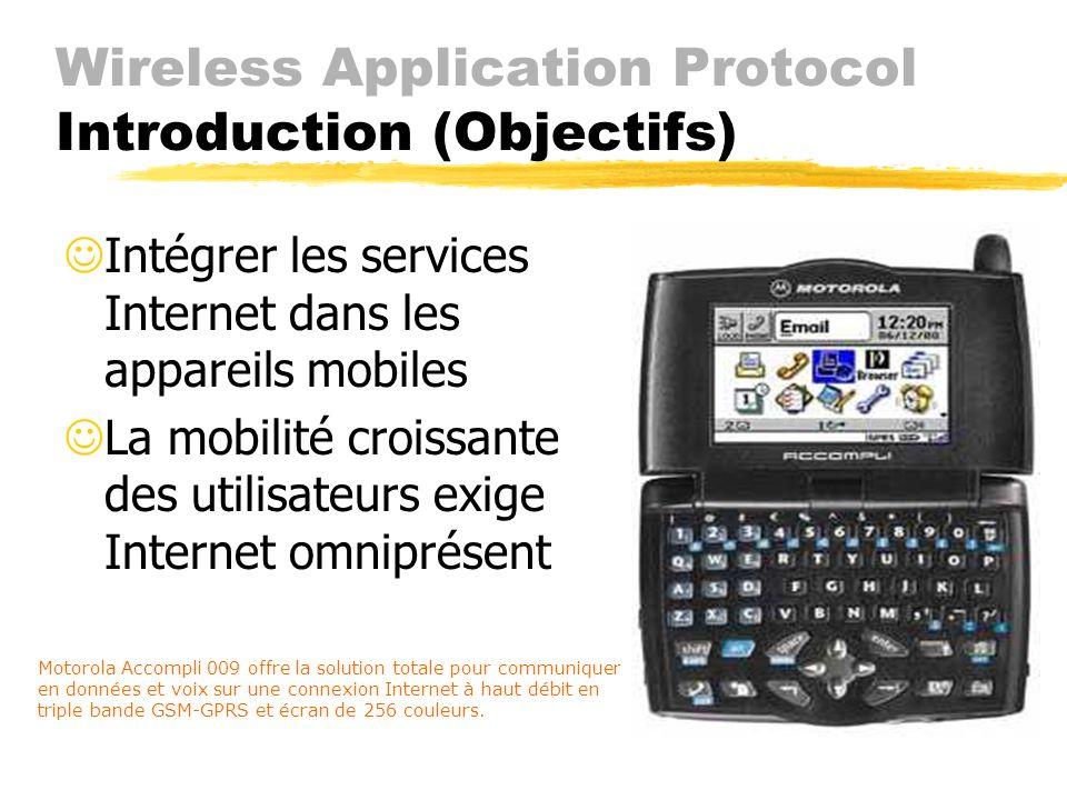 Wireless Application Protocol Sommaire JIntroduction JObjectif JApproche JSupport JArchitecture JModèle JAdaptation JProtocoles JApplications JInterfa