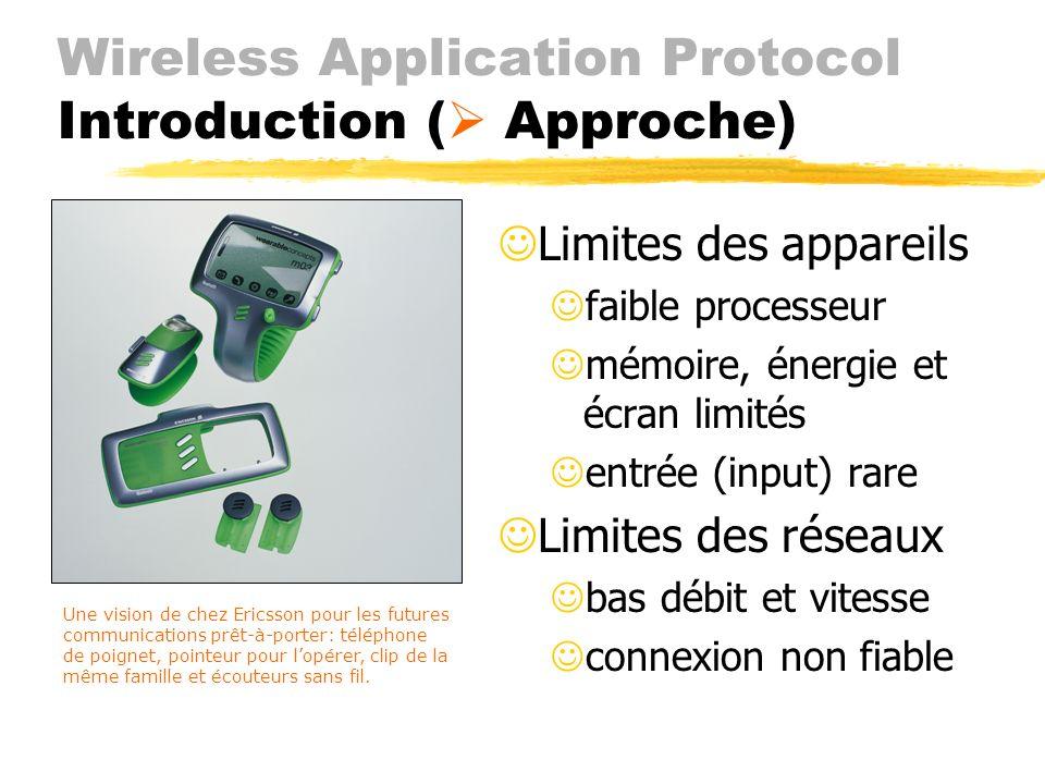 Wireless Application Protocol Introduction (Approche ) JProtocoles universels pour les communications sans fil indépendantes des réseaux et des appare