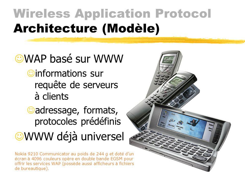 Wireless Application Protocol Introduction (Hors-d'œuvre) Ericsson Cordless Screen Phone HS210 est fait pour mobilité à la maison et offre messagerie