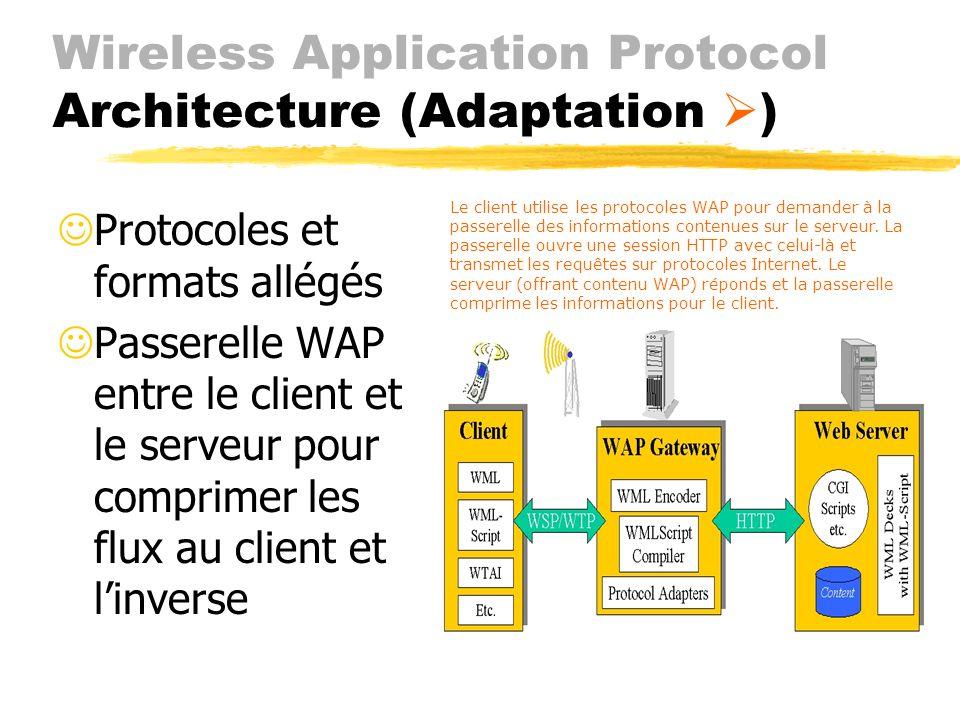 Wireless Application Protocol Architecture (Modèle) Nokia 9210 Communicator au poids de 244 g et doté dun écran à 4096 couleurs opère en double bande