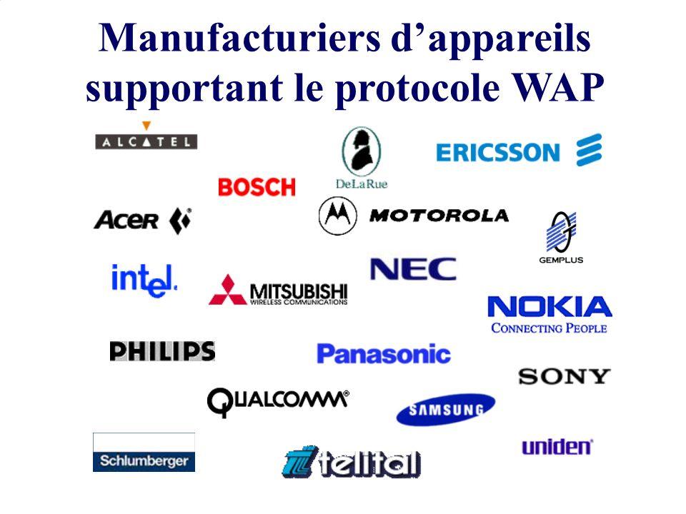 Manufacturiers dappareils supportant le protocole WAP