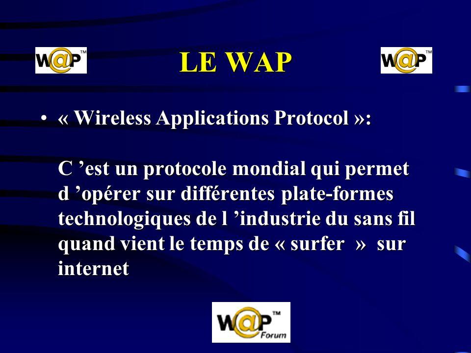 LE WAP « Wireless Applications Protocol »: C est un protocole mondial qui permet d opérer sur différentes plate-formes technologiques de l industrie du sans fil quand vient le temps de « surfer » sur internet« Wireless Applications Protocol »: C est un protocole mondial qui permet d opérer sur différentes plate-formes technologiques de l industrie du sans fil quand vient le temps de « surfer » sur internet