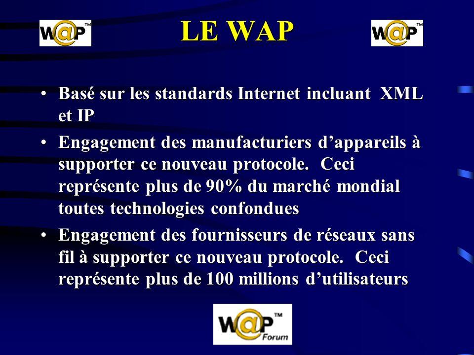 Bénéfices pour les concepteurs de sites web Rejoignent un plus grand nombre d usagers potentiels à travers un standard de l industrie (WML: Wireless Markup Language)Rejoignent un plus grand nombre d usagers potentiels à travers un standard de l industrie (WML: Wireless Markup Language) C est un language facile à apprendre puisque le WML est un XML (eXtensible Markup Language)C est un language facile à apprendre puisque le WML est un XML (eXtensible Markup Language) C est la promesse tant attendue du « write once, use anywhere »C est la promesse tant attendue du « write once, use anywhere »