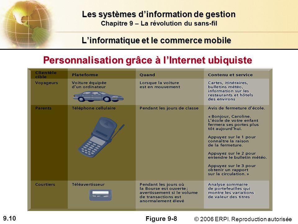 9.10 Les systèmes dinformation de gestion Chapitre 9 – La révolution du sans-fil © 2006 ERPI.