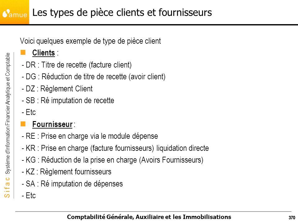 S i f a c Système dInformation Financier Analytique et Comptable Comptabilité Générale, Auxiliaire et les Immobilisations 370 Les types de pièce clien