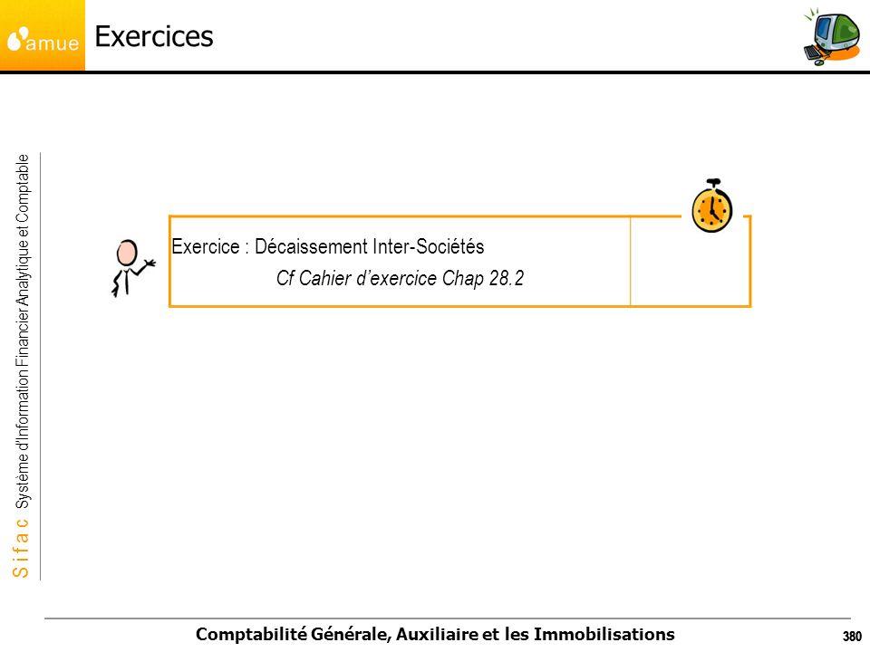S i f a c Système dInformation Financier Analytique et Comptable Comptabilité Générale, Auxiliaire et les Immobilisations 380 Exercices Exercice : Déc