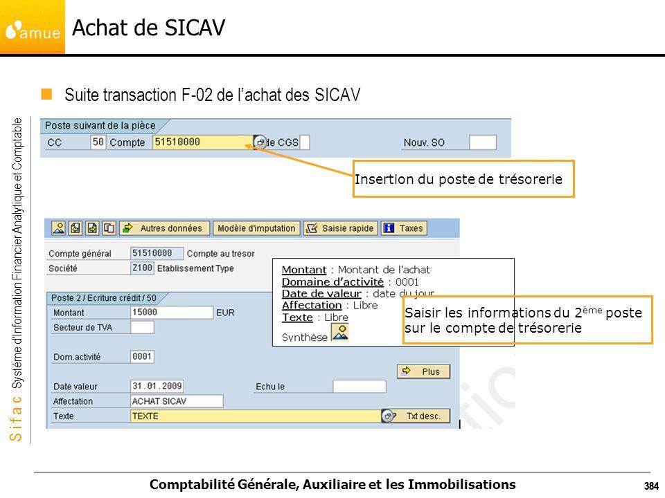 S i f a c Système dInformation Financier Analytique et Comptable Comptabilité Générale, Auxiliaire et les Immobilisations 384 Achat de SICAV Suite tra