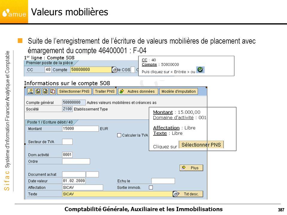 S i f a c Système dInformation Financier Analytique et Comptable Comptabilité Générale, Auxiliaire et les Immobilisations 387 Valeurs mobilières Suite