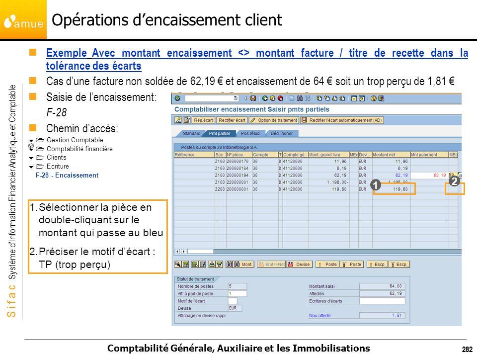 S i f a c Système dInformation Financier Analytique et Comptable Comptabilité Générale, Auxiliaire et les Immobilisations 282 Opérations dencaissement