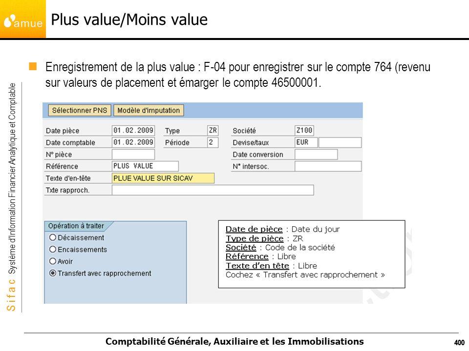 S i f a c Système dInformation Financier Analytique et Comptable Comptabilité Générale, Auxiliaire et les Immobilisations 400 Plus value/Moins value E