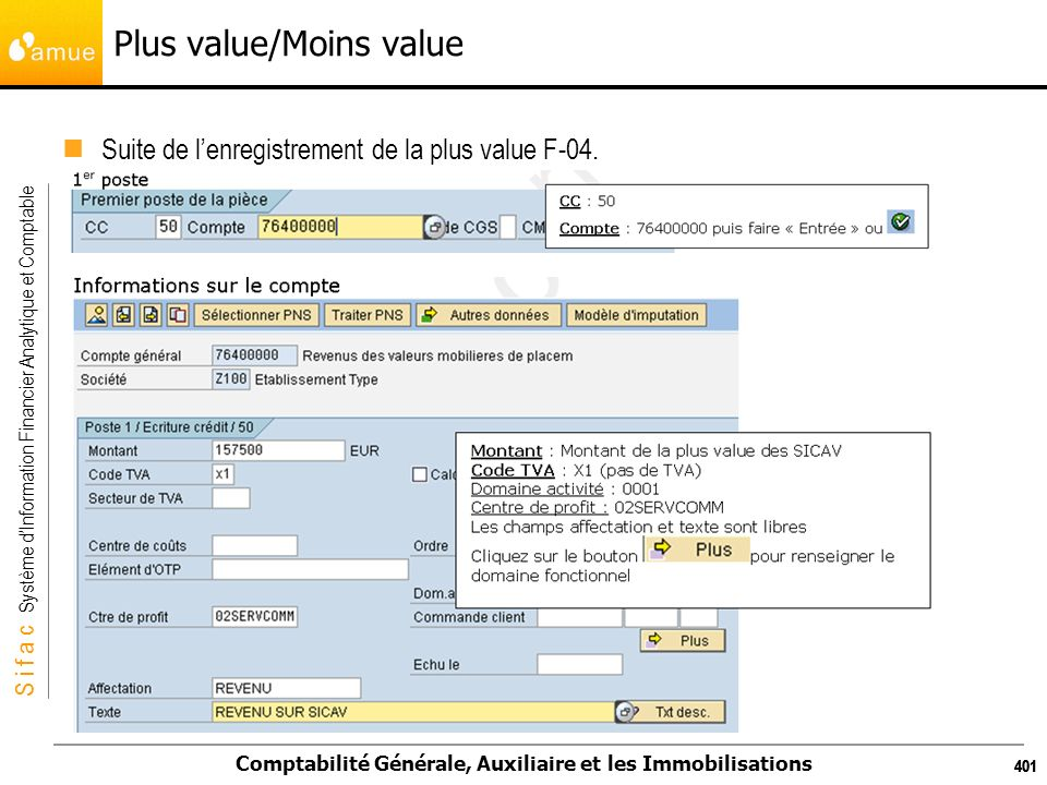 S i f a c Système dInformation Financier Analytique et Comptable Comptabilité Générale, Auxiliaire et les Immobilisations 401 Plus value/Moins value Suite de lenregistrement de la plus value F-04.