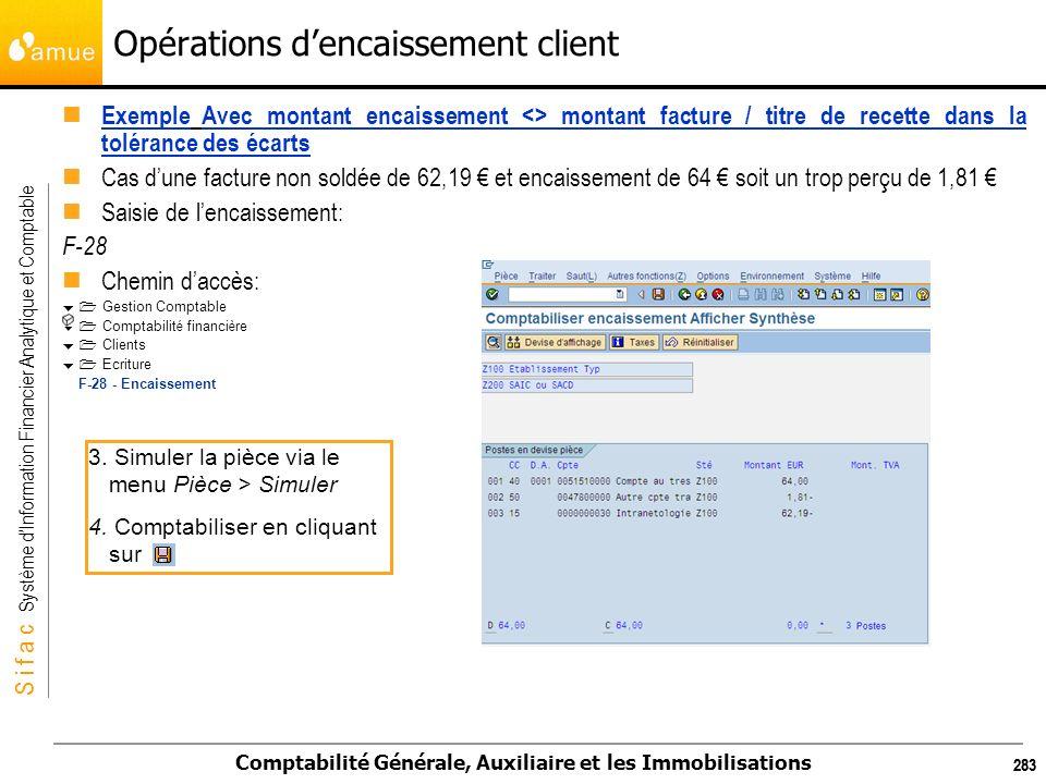 S i f a c Système dInformation Financier Analytique et Comptable Comptabilité Générale, Auxiliaire et les Immobilisations 283 Opérations dencaissement