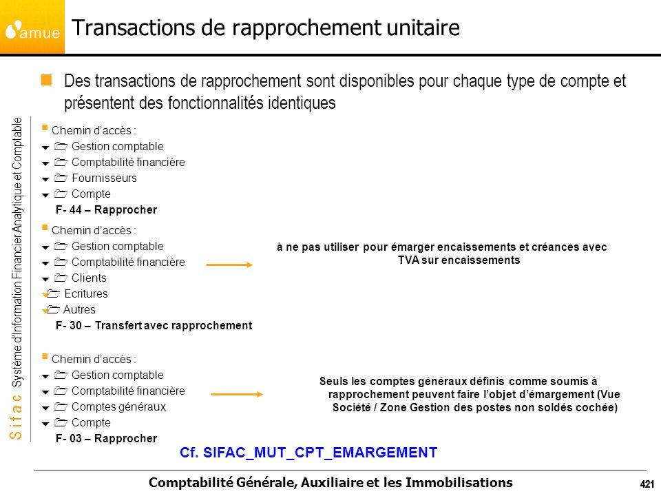 S i f a c Système dInformation Financier Analytique et Comptable Comptabilité Générale, Auxiliaire et les Immobilisations 421 Des transactions de rapp