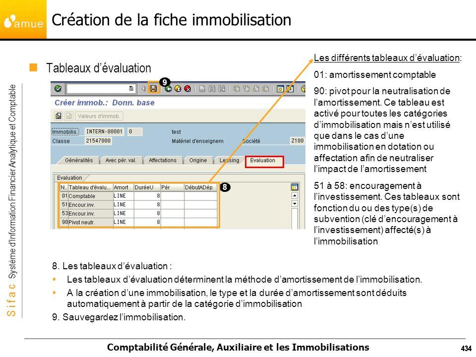 S i f a c Système dInformation Financier Analytique et Comptable Comptabilité Générale, Auxiliaire et les Immobilisations 434 Tableaux dévaluation 8.