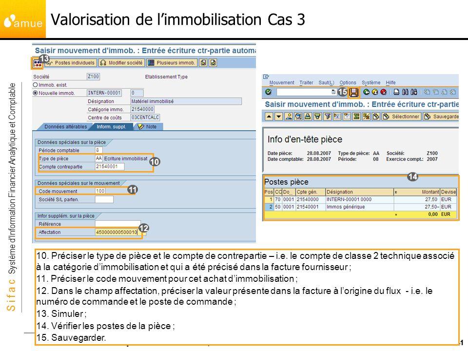 S i f a c Système dInformation Financier Analytique et Comptable Comptabilité Générale, Auxiliaire et les Immobilisations 441 Valorisation de limmobil