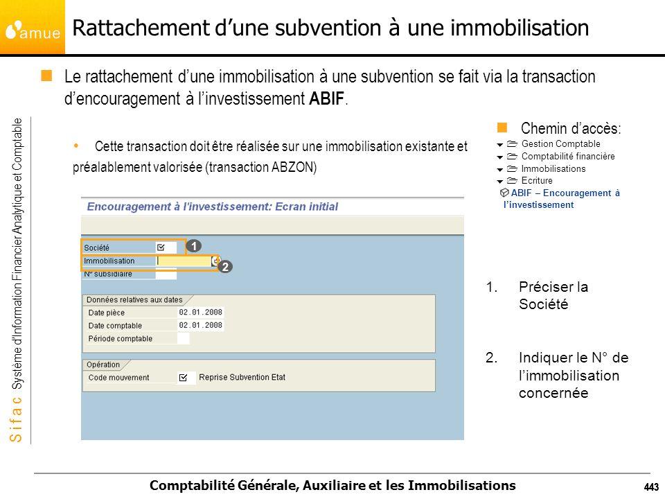 S i f a c Système dInformation Financier Analytique et Comptable Comptabilité Générale, Auxiliaire et les Immobilisations 443 Rattachement dune subven