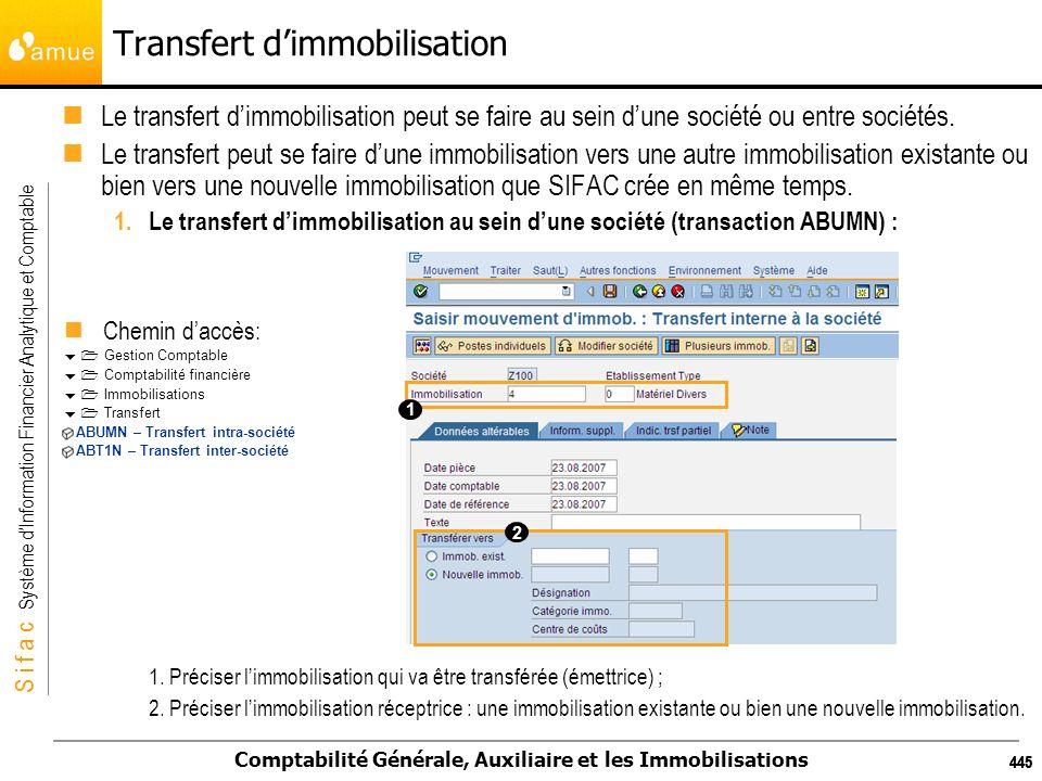 S i f a c Système dInformation Financier Analytique et Comptable Comptabilité Générale, Auxiliaire et les Immobilisations 445 Transfert dimmobilisatio