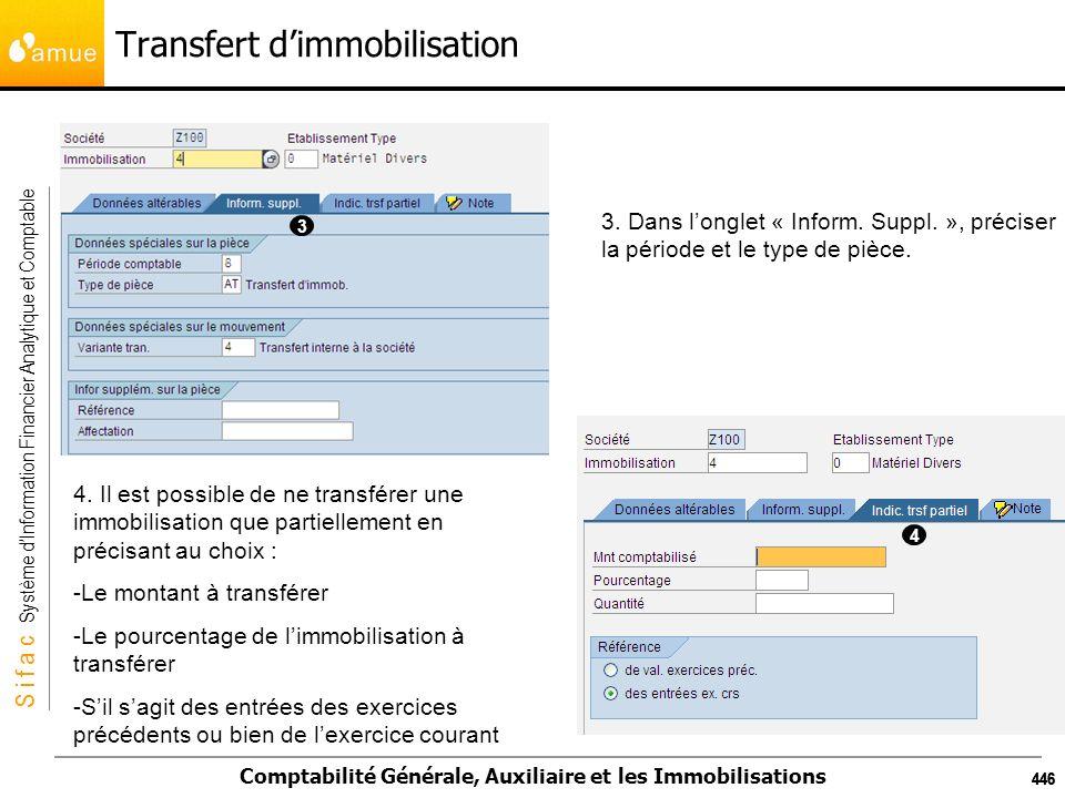 S i f a c Système dInformation Financier Analytique et Comptable Comptabilité Générale, Auxiliaire et les Immobilisations 446 Transfert dimmobilisatio