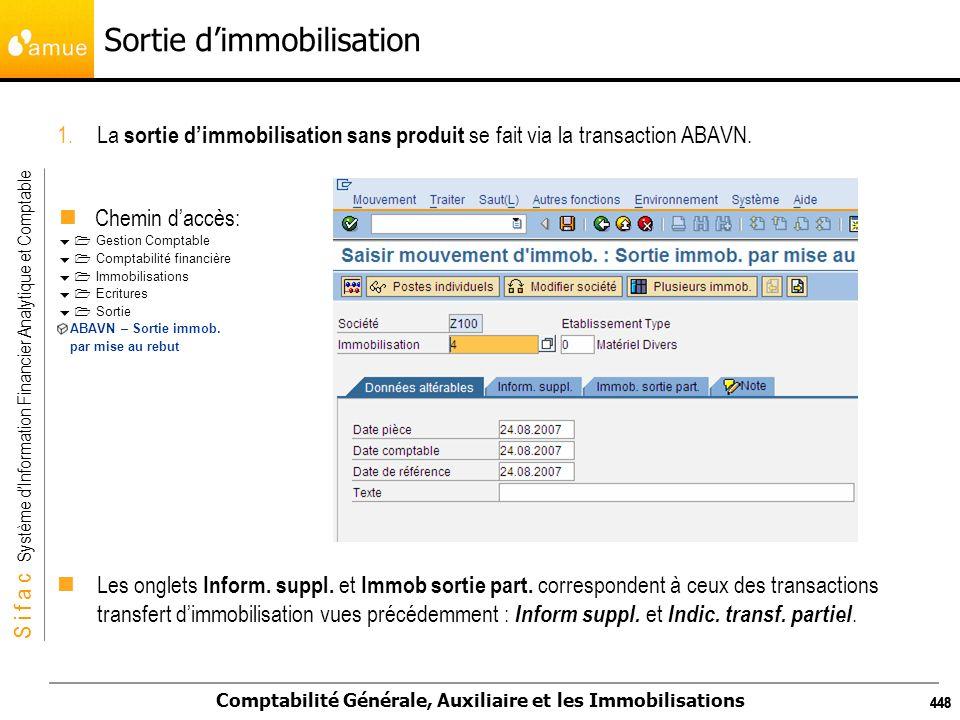S i f a c Système dInformation Financier Analytique et Comptable Comptabilité Générale, Auxiliaire et les Immobilisations 448 Sortie dimmobilisation 1