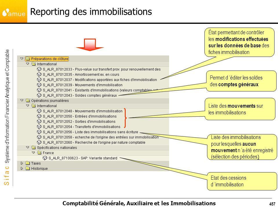 S i f a c Système dInformation Financier Analytique et Comptable Comptabilité Générale, Auxiliaire et les Immobilisations 457 Reporting des immobilisa