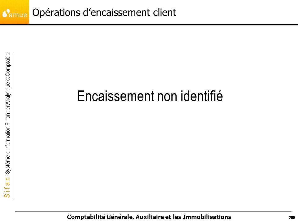 S i f a c Système dInformation Financier Analytique et Comptable Comptabilité Générale, Auxiliaire et les Immobilisations 288 Opérations dencaissement